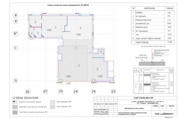 Исполнительная документация отделочных работ для службы эксплуатации ТЦ